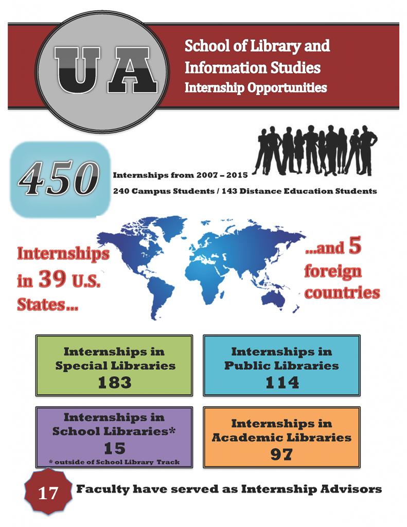 internship-infographic-b